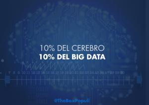 Solo se aprovecha el 10% del big data