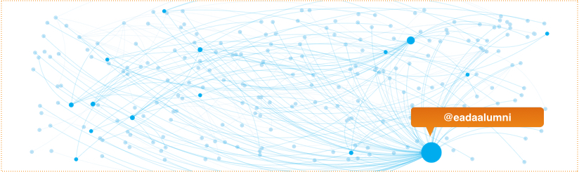 Mapa de influencia Big Data