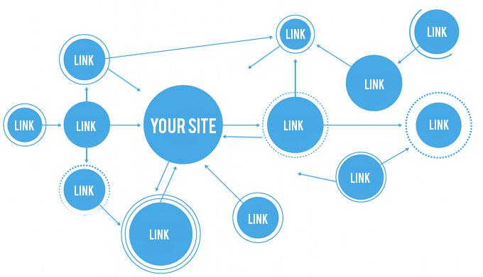 La estrategia de Linkbuilding consiste en obtener enlaces hacia tu sitio web